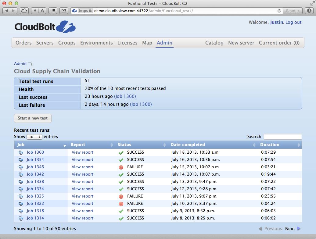 Cloud Supply Chain Validator CloudBolt C2