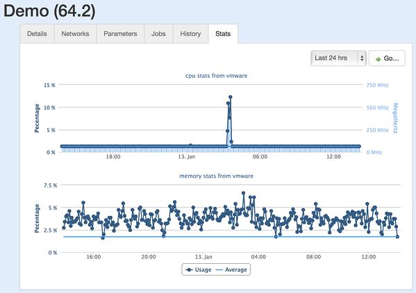 4.3-vCenter-Server-Stats